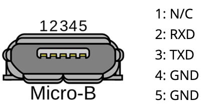 Aruba FAKE Micro-B Pin assign